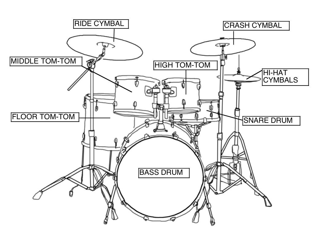 drum set  u00ab drum lesson