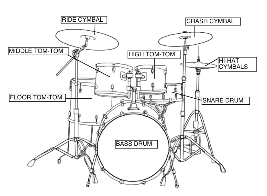 drum set  u00ab drum lesson